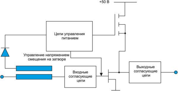 Упрощенная блок-схема цепей, обеспечивающих необходимую последовательность подачи питания GaN-транзистора, а также управление напряжением смещения на его затворе