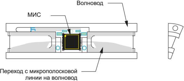 Одна из собранных плат, расположенных радиально в усилителе Spatium