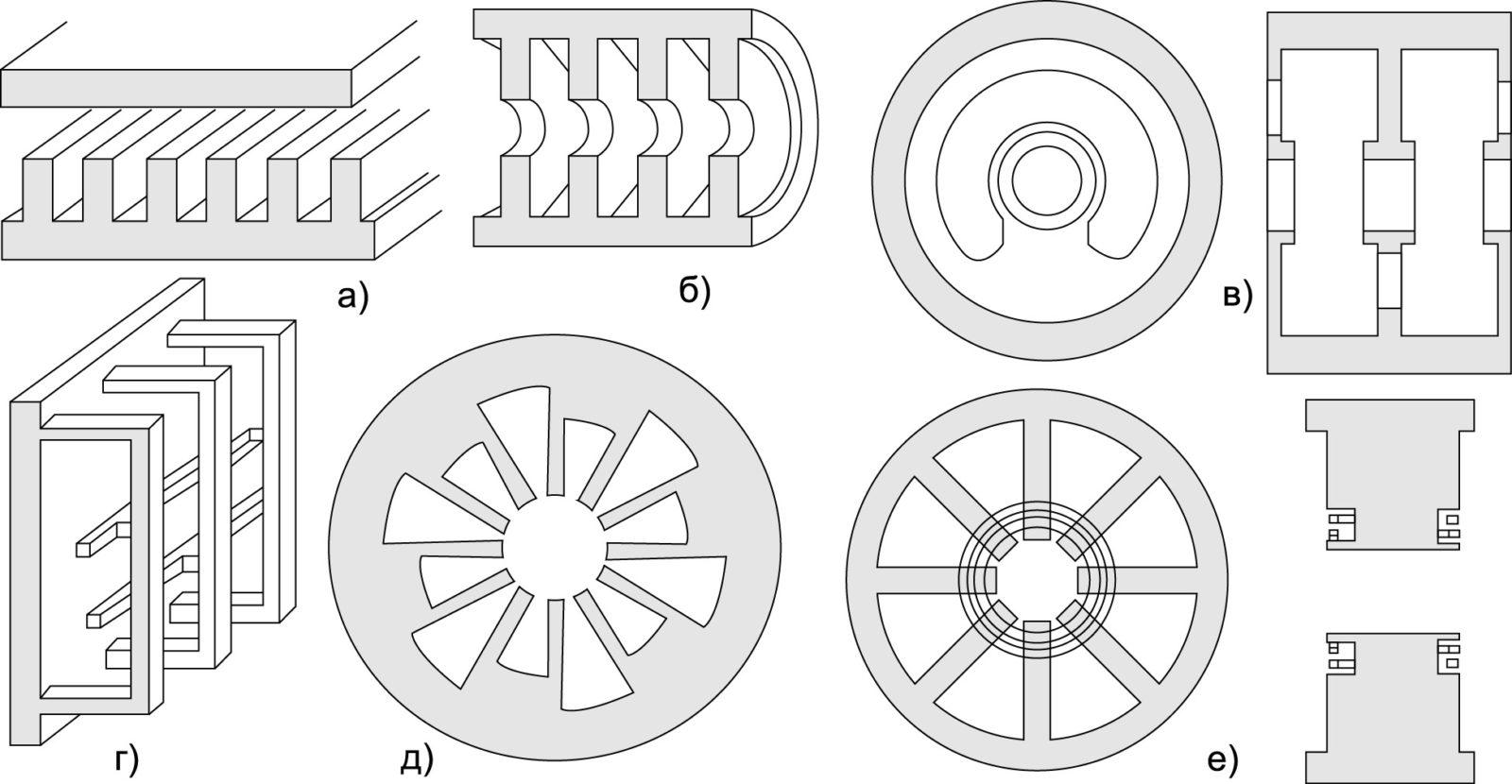 Различные типы замедляющих систем, применяемых в электронных приборах СВЧ