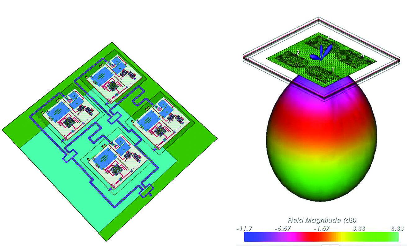Приемопередающий модуль с антенной решеткой 2×2 элемента и результат моделирования диаграммы направленности антенны, синтезированной в AXIEM