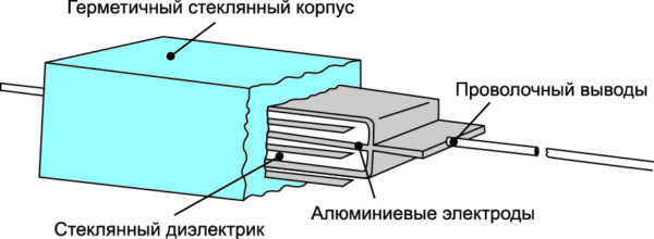 Конструкция стеклянного конденсатора AVX
