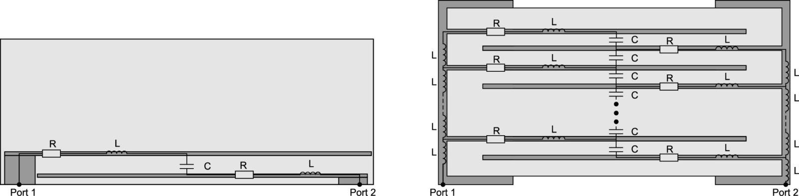 Распределенные паразитные параметры 3D- и MLCC-конденсаторов