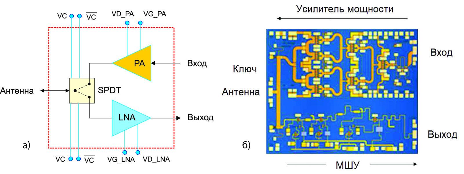 Блок-схема приемо-передающего чипа и его внешний вид