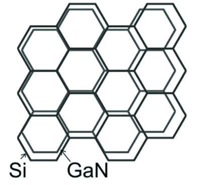 Постоянные кристаллической решетки Si (111) и GaN (0001)