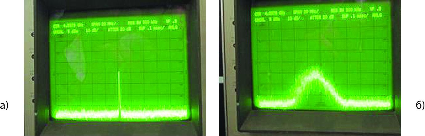 Частота f = 4,6 ГГц