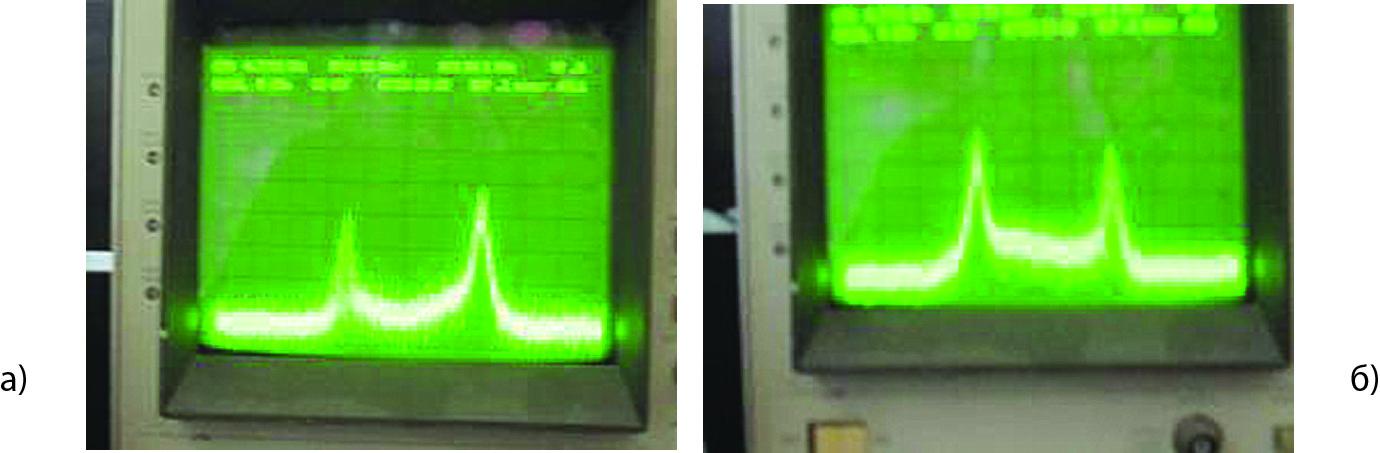 Изменение спектра ВЧ-сигнала от уровня воздействия