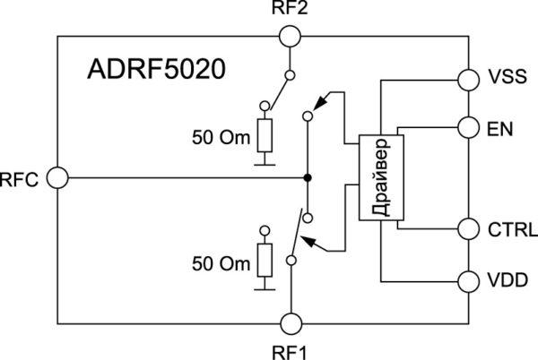 Структурная схема SPDT-ключа ADRF5020