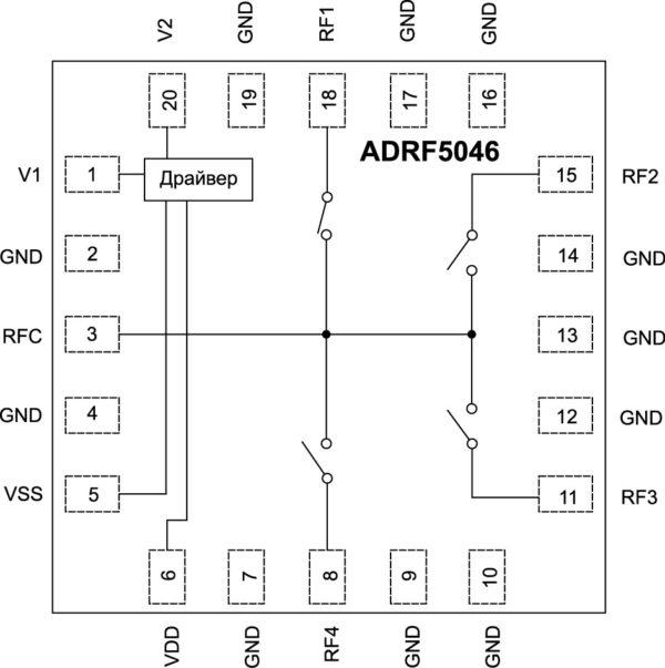 Структурная схема SP4T-ключа ADRF5046