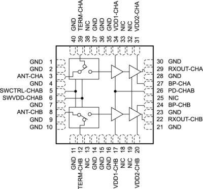 Структурная схема ADRF5545A, ADRF5547, ADRF5549