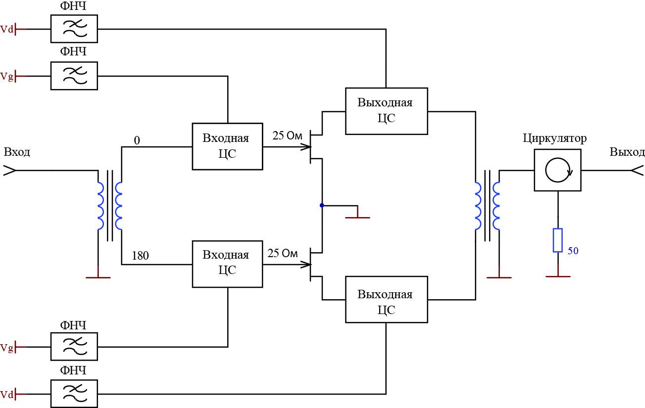 Структура усилителя мощности топологии Push-Pull
