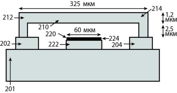 Вид сбоку МЭМС-переключателя, использующего консольную балку в виде мембраны, выполненной над копланарным волноводом