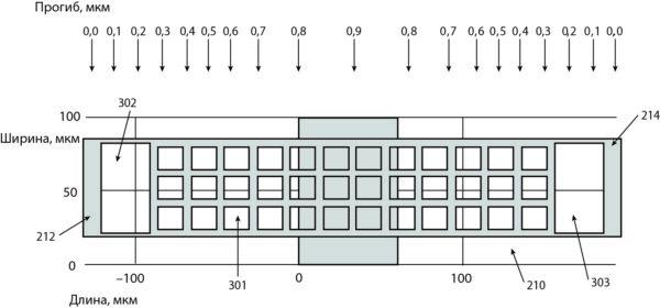 Вид сверху емкостного шунтирующего МЭМС-переключателя с двойным элементом поддержки консольной балки над копланарным волноводом