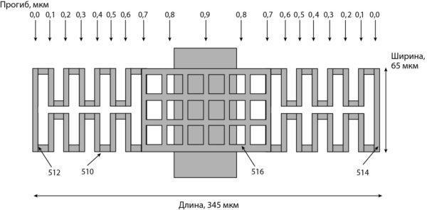 Вид сверху емкостного шунтирующего емкостного МЭМС-переключателя, использующего змееобразную структуру для подключения мембраны
