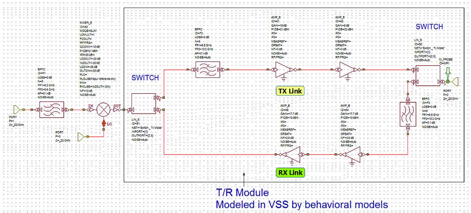 Структура подсхемы модуля
