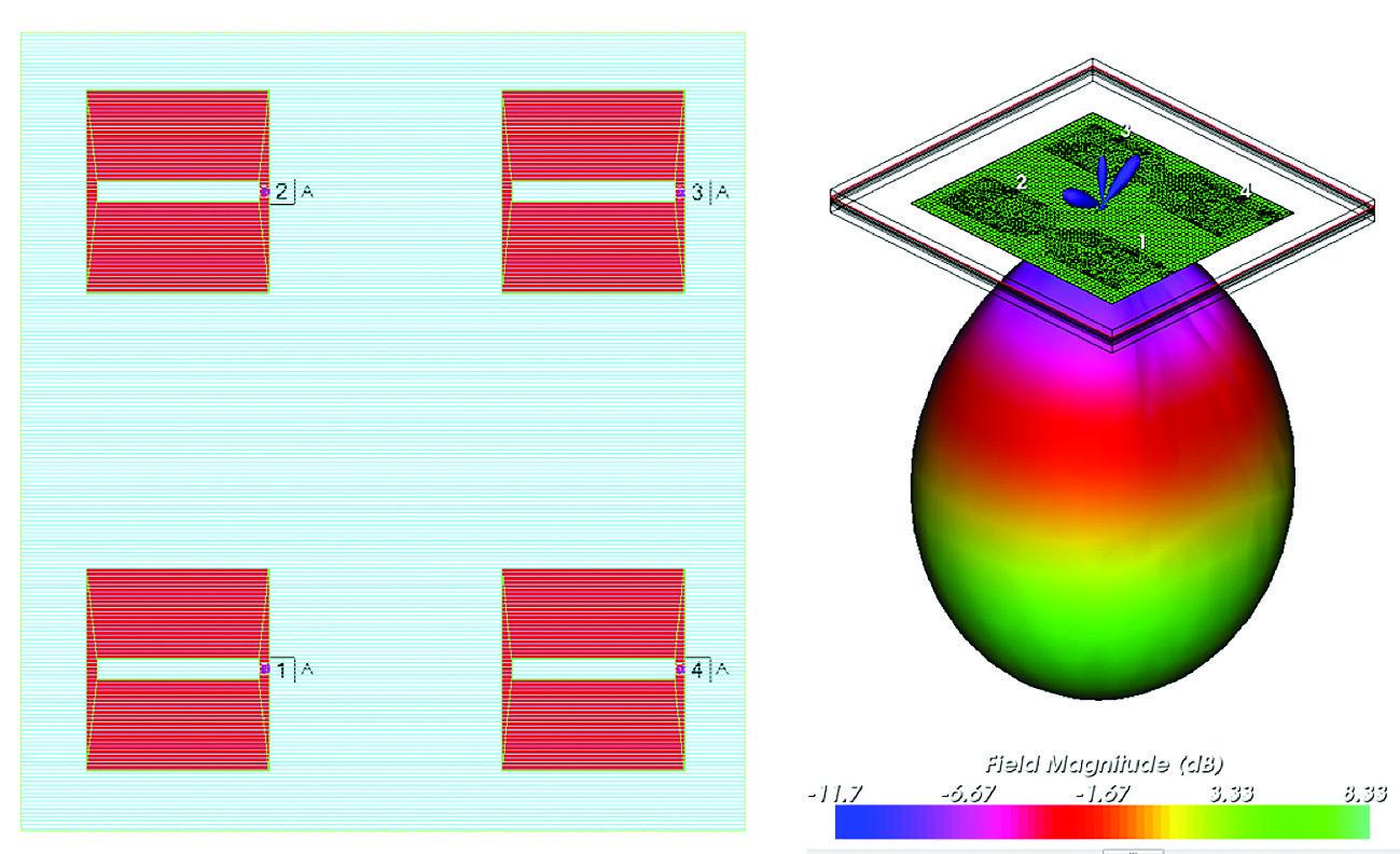 Конструкция (слева) и ДН (справа) синтезированной антенны в AXIEM