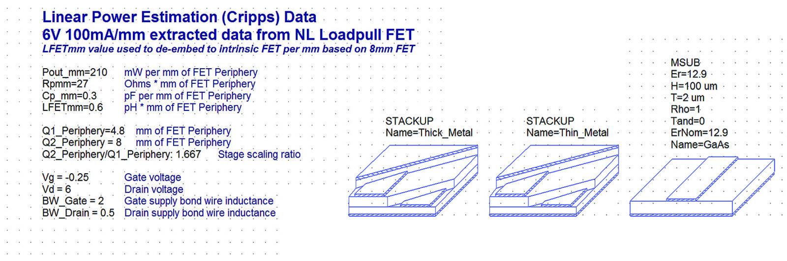Параметры техпроцесса импортированной МИС усилителя мощности