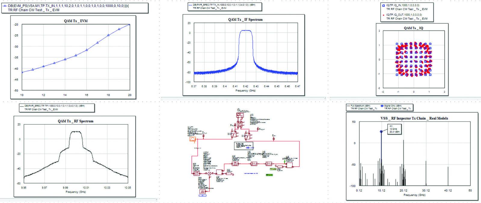 Системные метрики модуля