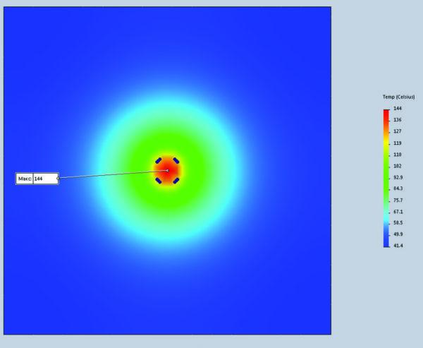 Распределение тепла на Al2O3 размером 80×80 мм