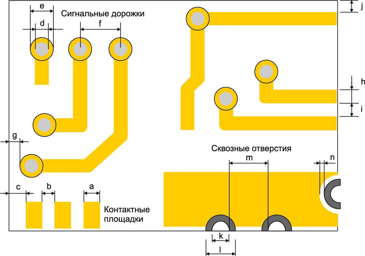 Технологические возможности производства АО «ТЕСТПРИБОР»