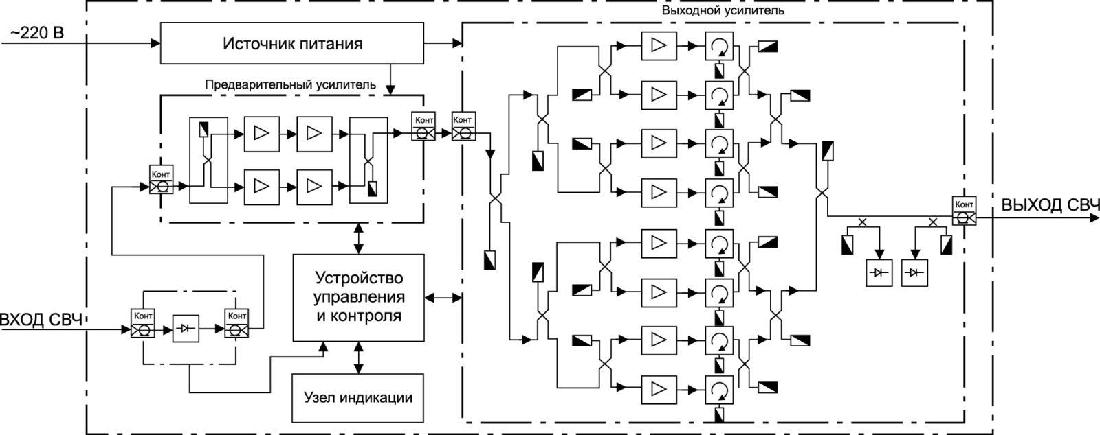 Структурная схема усилителей мощности S- и C-диапазонов