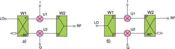 Структурные схемы смесителей частот с подавлением зеркального канала