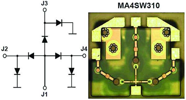 Некорпусированная микросхема PIN-диодного SP3T переключателя MA4SW310 от компании MACOM