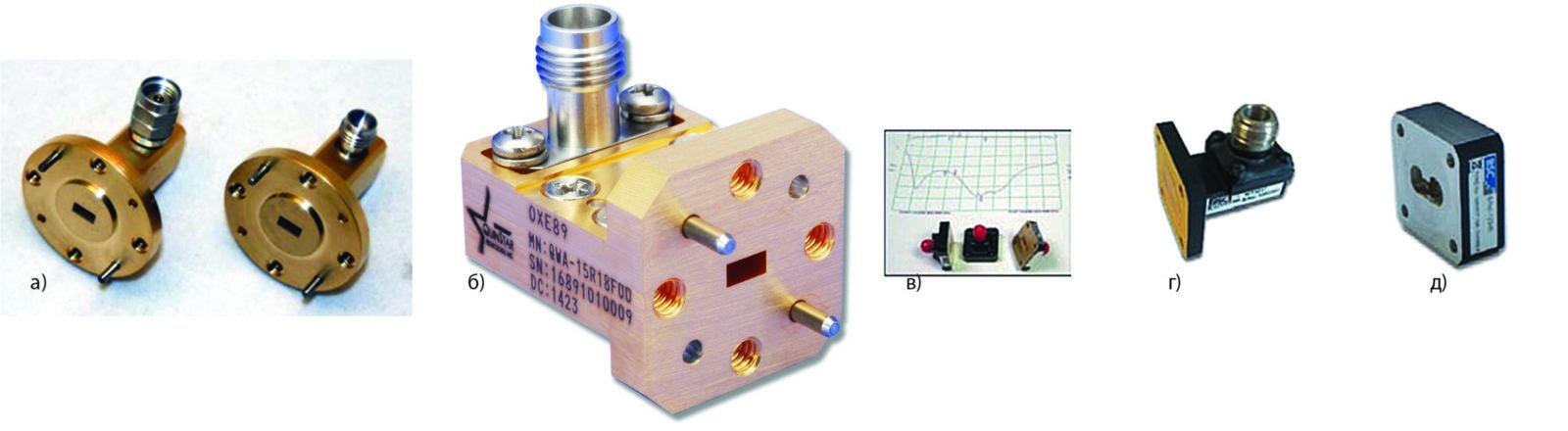 Волноводно-коаксиальные адаптеры серии WCA компании Millitech (а) и QWA компании QuinStar (б), РЧ-компоненты компании BSC в проходном исполнении (в, г, д)