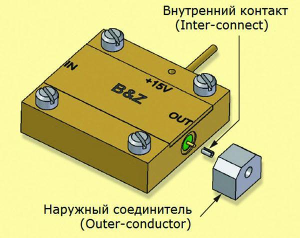 Внутренний контакт (interconnect) и наружный соединитель (outer conductor) корпуса Ultra Package