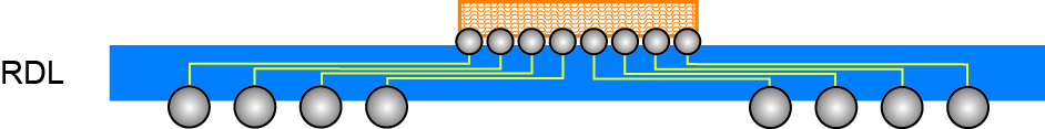 Поперечное сечение модуля, построенного по технологии Fo-WLP