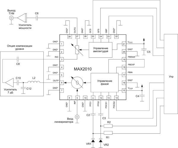 Функциональная схема использования микросхемы предыскажающего настраиваемого линеаризатора модели МАХ2010 от Maxim Integrated