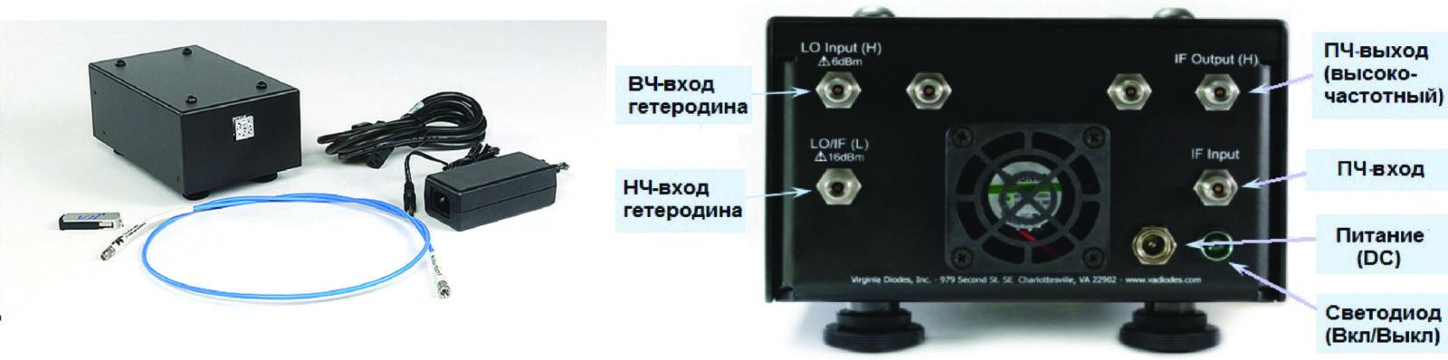 Комплект модуля расширения рабочего диапазона анализатора спектра серии SAX компании Virginia Diodes (VDI) и вид на заднюю панель
