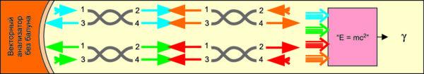 Схема измерения без использования балуна