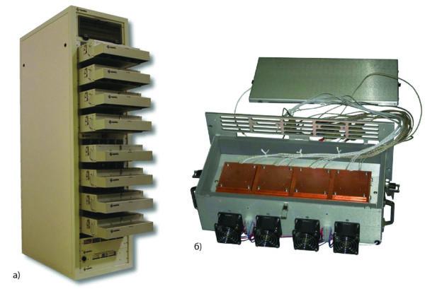 Установленное в стойке оборудование для термических испытаний высокочастотных электронных модулей и выдвижной ящик с монтажными пластинами для четырех тестируемых электронных устройств (DUT)