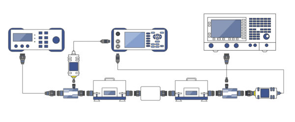Конфигурация системы на базе измерителей мощности (ваттметров) и анализатора спектра