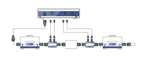 Пример конфигурации системы с применением векторного анализатора цепей