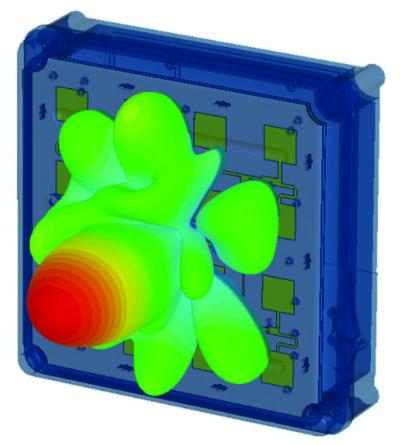 Изображение диаграммы направленности антенной решетки в конфигурации 4×4