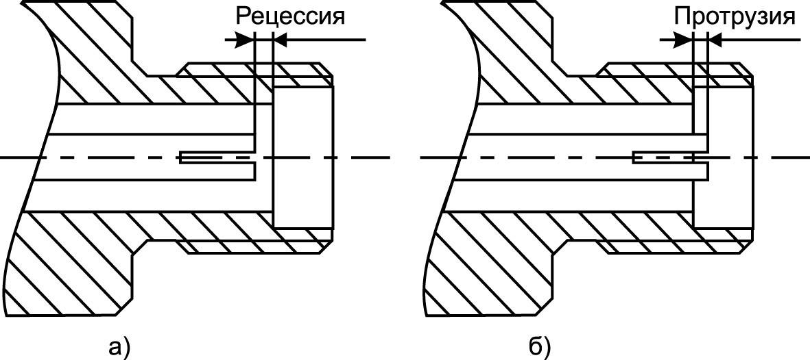 Рецессия (а) и протрузия (б) гнездового проводника соединителя «розетка»