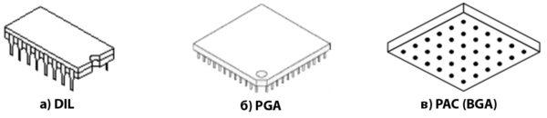 Наиболее часто применяемые варианты корпусирования МСМ-компонентов