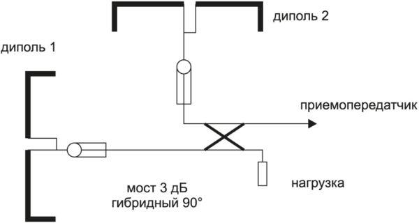 Схема квадруполя, работающего на круговой поляризации