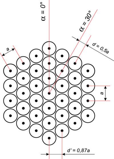 Шестигранная антенна с гексагональным расположением излучателей. Показаны оси α' = 0° и α' = 30°