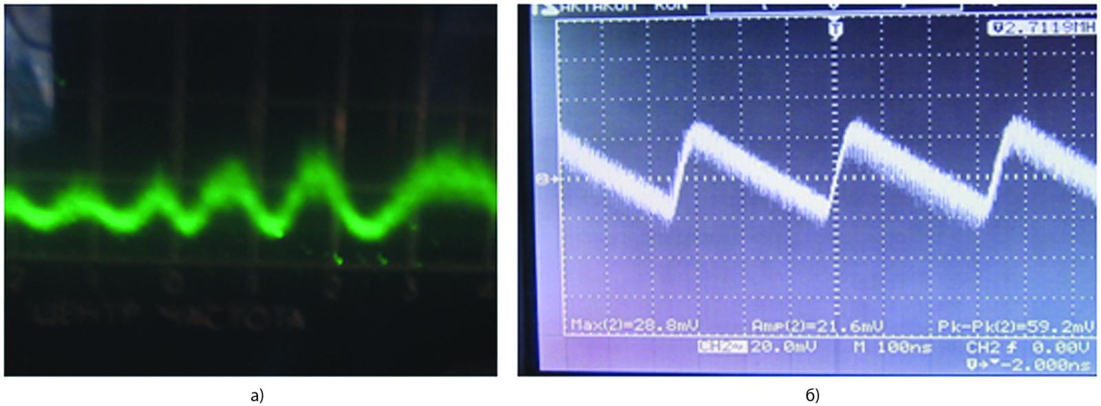 Характеристики режима с непрерывным спектром ВЧ-генерации в ГЛПД при НЧ-воздействии при токе диода 38 мA