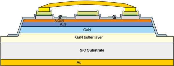 Схематическое изображение поперечного сечения транзисторной ячейки с воздушными мостами