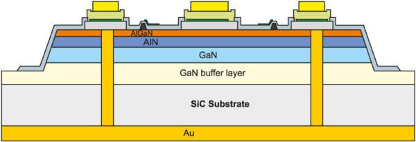 Схематическое изображение поперечного сечения транзисторной ячейки с металлизированными сквозными отверстиями в активной области