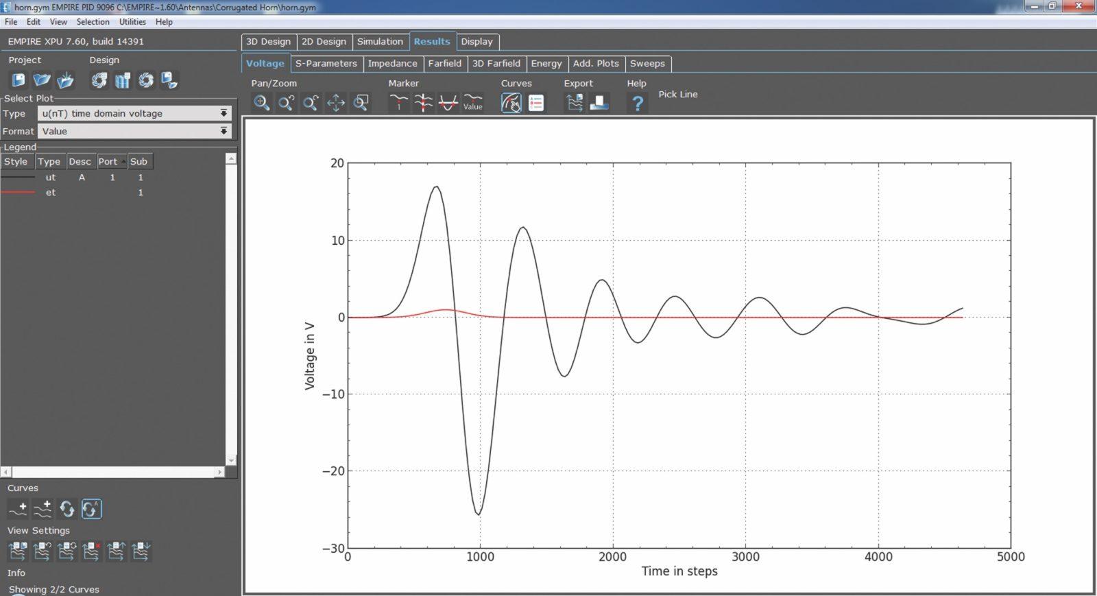 Просмотр графиков результатов моделирования на вкладке Results