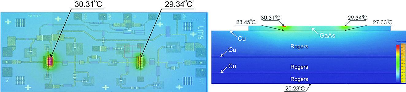 Тепловая картина и температурный профиль малошумящего усилителя CHA1014 (Tсреды = +23,0 °C)