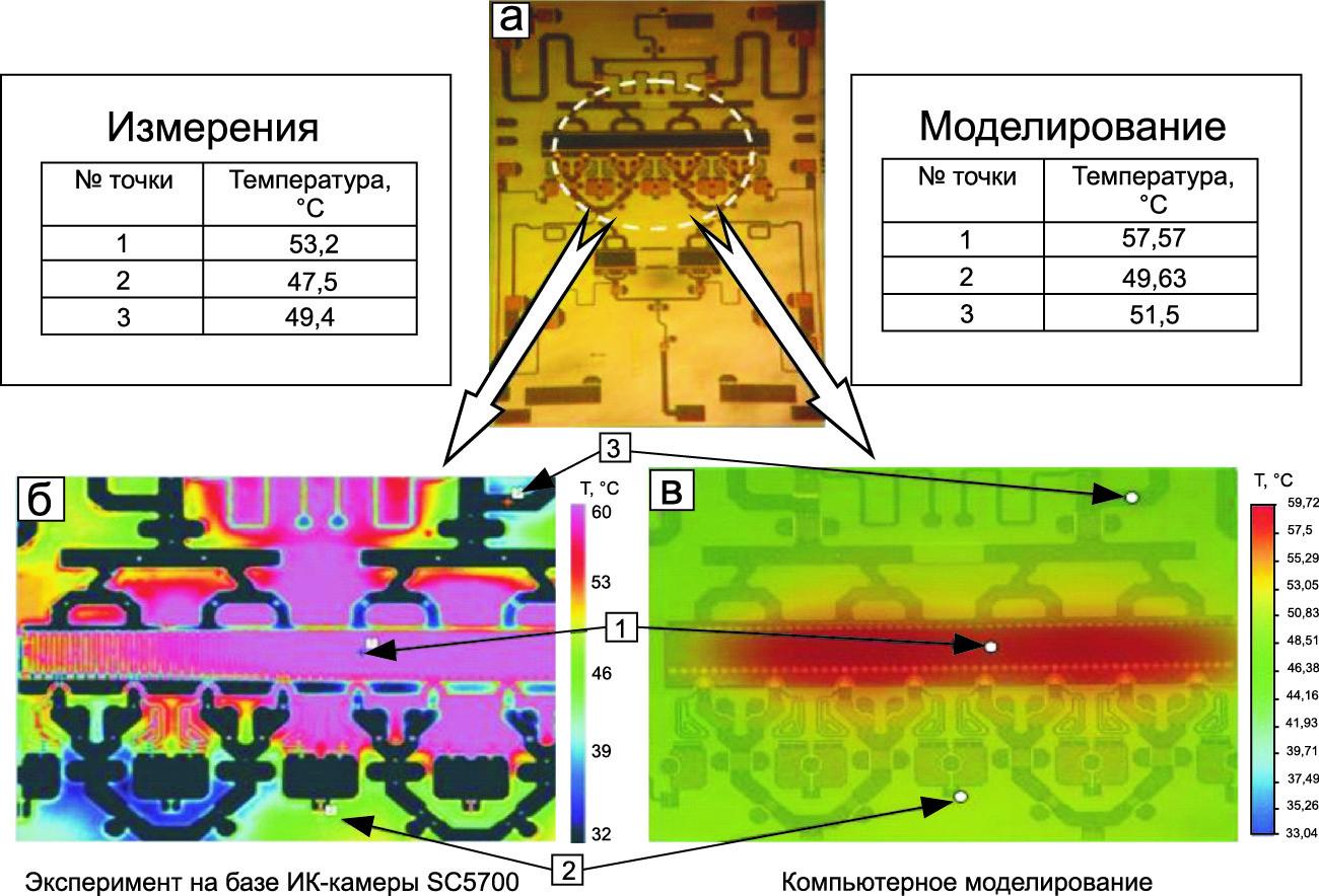 Исследование растекания тепла на кристалле СВЧ-усилителя мощности (скважность 10%, Tсреды = +23,0 °C)