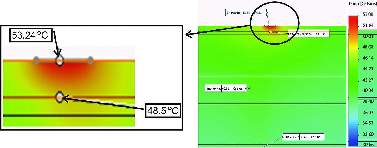 Распределение температуры в сечении микросборки, проходящем через плату и кристалл в области выходного транзистора для непрерывного режима при Р = 1,1 Вт (соответствует скважности 5%)