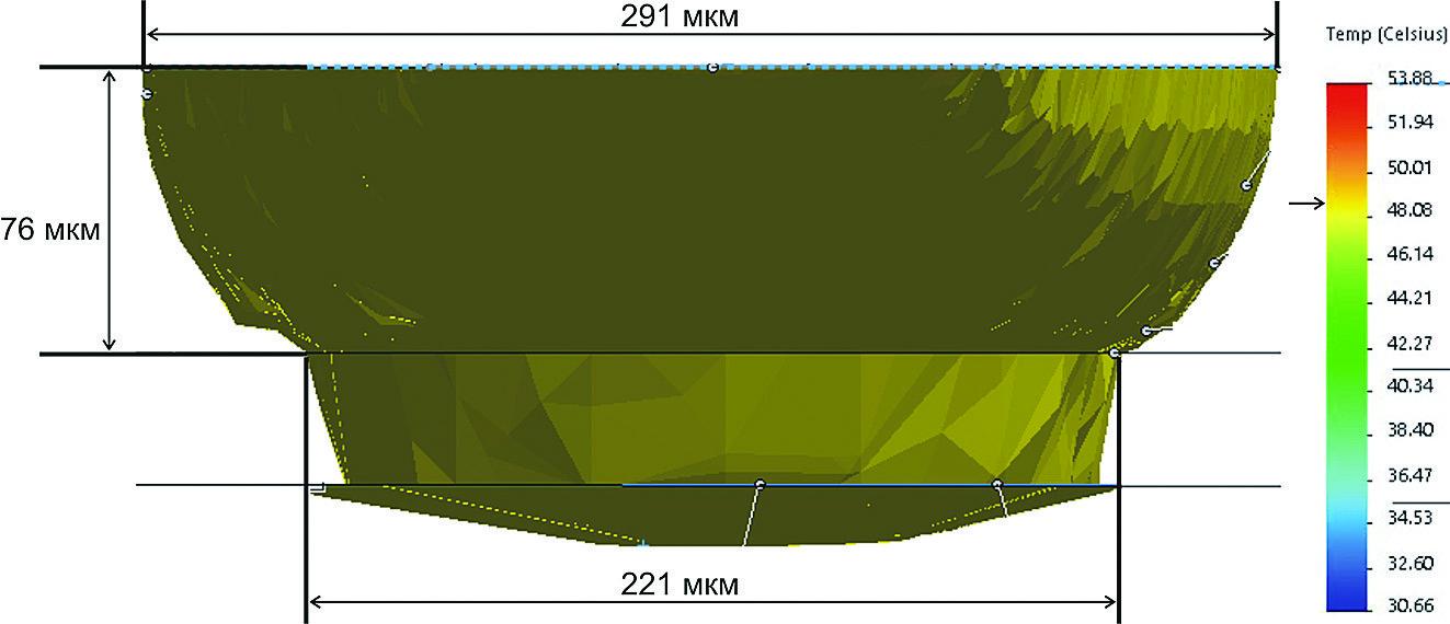 Поперечное сечение области выходного транзистора, ограниченной изотермической поверхностью +48,5 °С