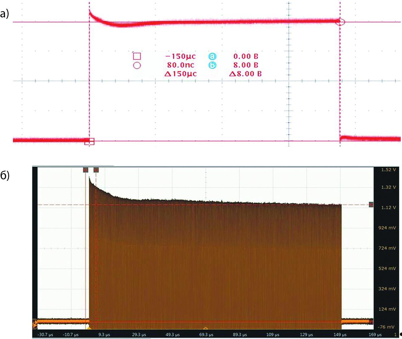 Форма импульса источника питания (длительность импульса 150 мкс)