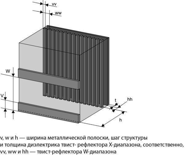 Структура двухслойного твист-рефлектора